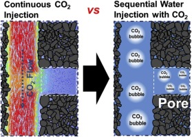 Injection of in-situ generated CO2 microbubbles into deep