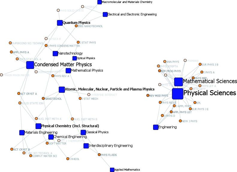 Applying social bookmarking data to evaluate journal usage