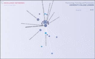 Excellence networks in science: A Web-based application based on