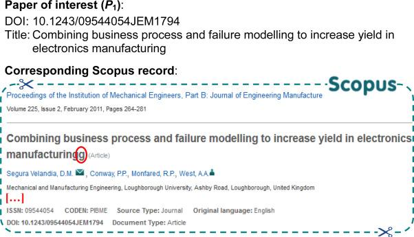 The museum of errors/horrors in Scopus - ScienceDirect