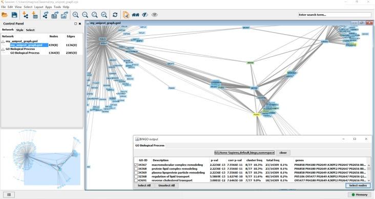 Automating bibliometric analyses using Taverna scientific workflows