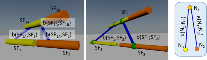 Flexibility and rigidity of cross-linked Straight Fibrils under
