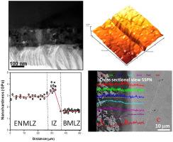 Plasma nitriding in bangalore dating