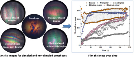 Enhanced lubricant film formation through micro-dimpled hard-on-hard