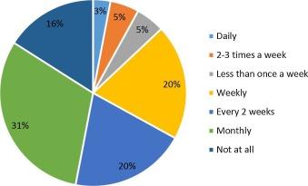 ncqa pcmh 2020 revisión de la tabla diabetes
