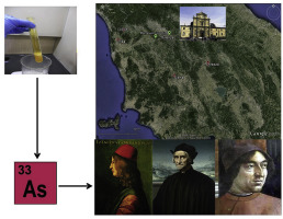 Poisoning histories in the Italian renaissance: The case of Pico ...