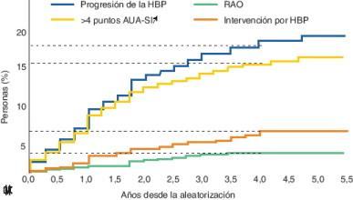 La eyaculación frecuente ayuda a la HPB