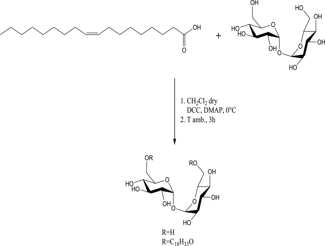 Solid Lipid Nanoparticles Made Of Trehalose Monooleate For