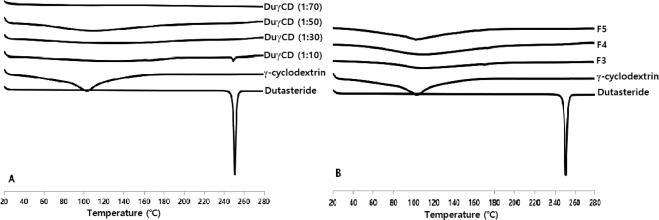 oral hyaluronic acid rheumatoid arthritis