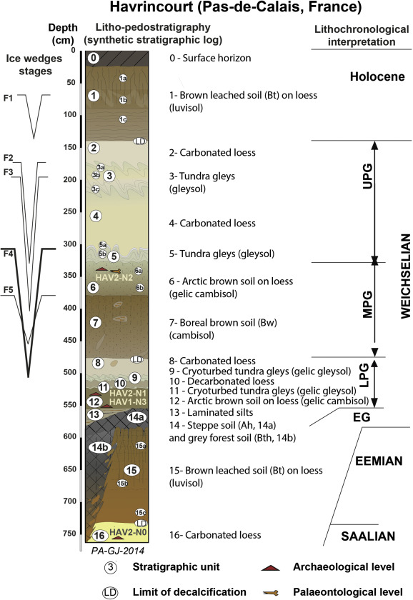 Life Science Dating The Fossil Record Activity Answer Key