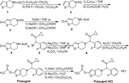Benzenesulfonic Acid - an overview | ScienceDirect Topics
