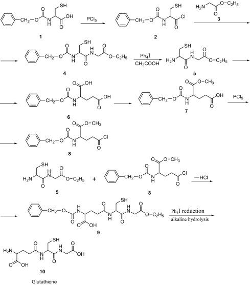 Glutathione - ScienceDirect