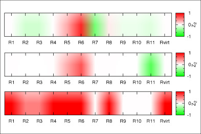 Predicting genetic engineering targets with Elementary Flux