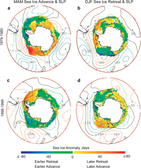 Antarctic sea ice change and variability – Physical and