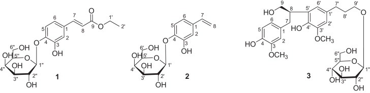 maxim coupling three new glycosides from the whole plant of clematis lasiandra