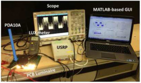 Concurrent illumination and communication: A survey on Visible Light