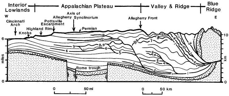 Chapter 4 The Appalachian Foreland Basin In Eastern United States Sciencedirect