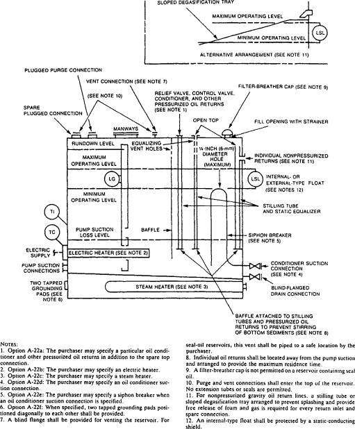 Emergency Pump - an overview | ScienceDirect Topics on