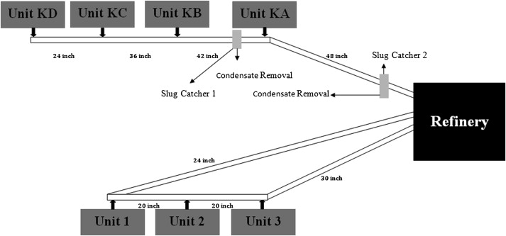 A new approach for modeling of gas-condensate flow through pipelines