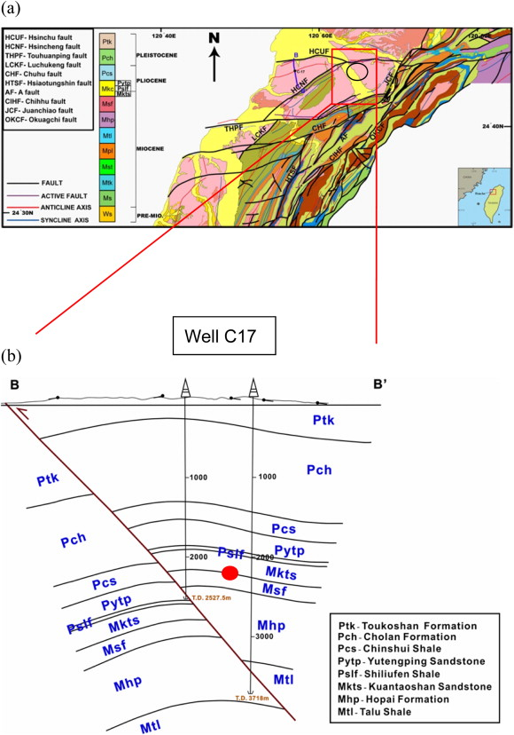 Experimental Investigation Of Trace Element Dissolution In