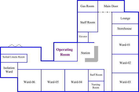 Operating Room Within The Neonatal Intensive Care Unitexperience Of