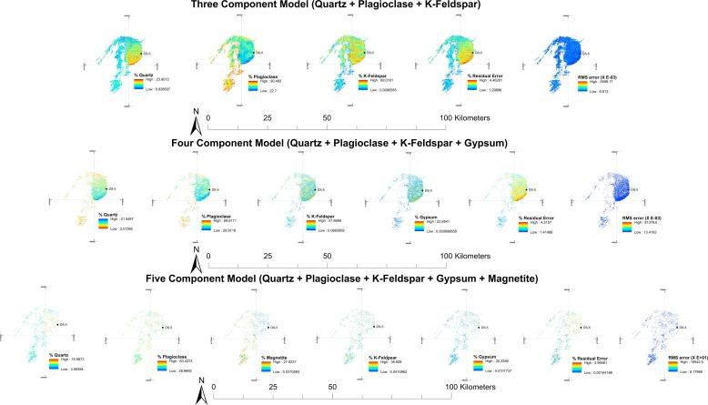 Determining mineralogical variations of aeolian deposits