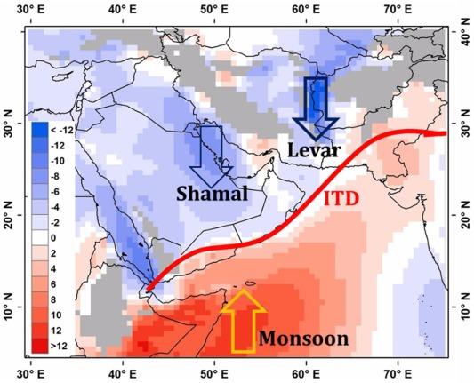 Effects of Monsoon, Shamal and Levar winds on dust accumulation over