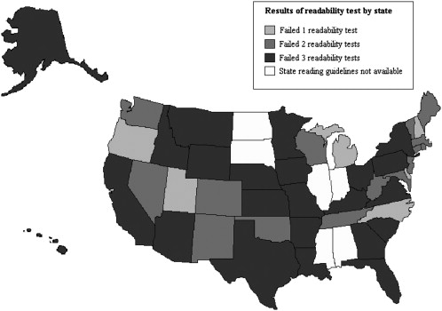 Reading Level of Medicaid Renewal Applications - ScienceDirect