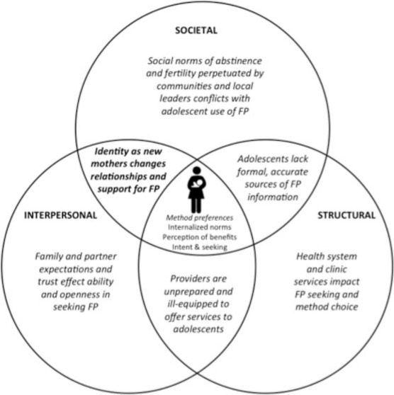 3e19853b9e9 Motherhood increases support for family planning among Kenyan ...