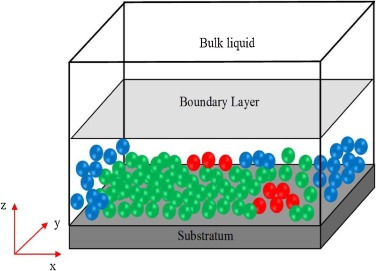 Gaussian process emulation of an individual-based model