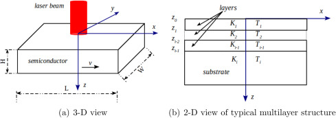 An open-source CFD model for computing thermal effect in the