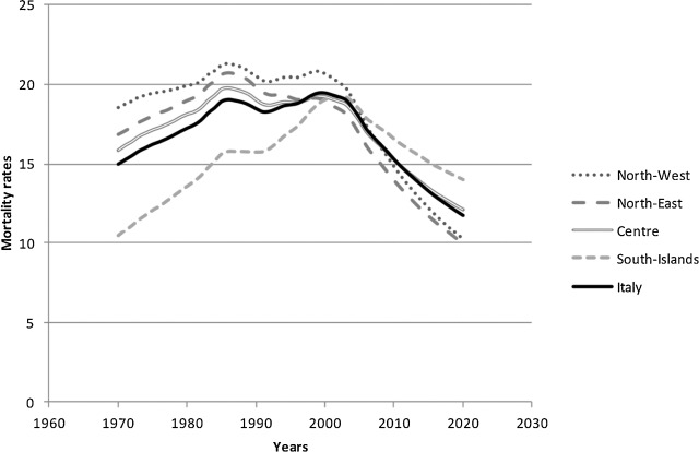 carcinoma prostata epidemiologia 2020 vs