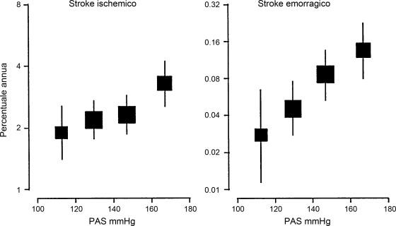 Сколько стоит физиотенз в спб - Ipertensione sistemica nel
