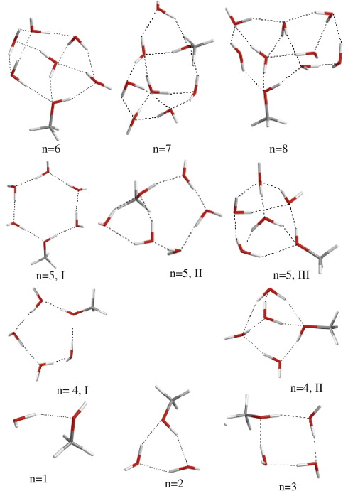 The DFT study of hydrogen bonding and thermodynamic parameters of ...