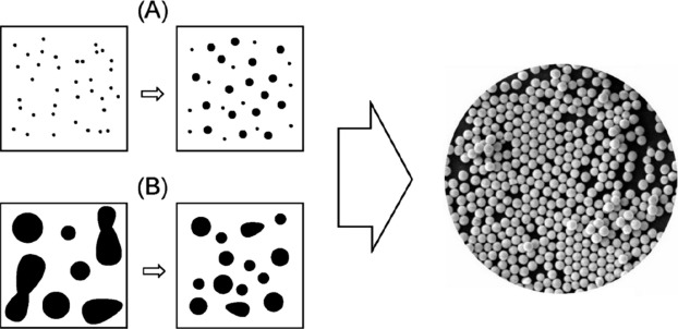 Nanoparticles: Properties, applications and toxicities