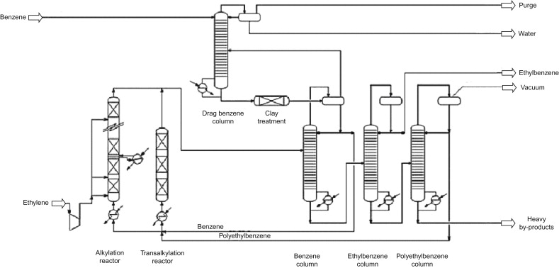 download full-size image  figure 6  process flow diagram