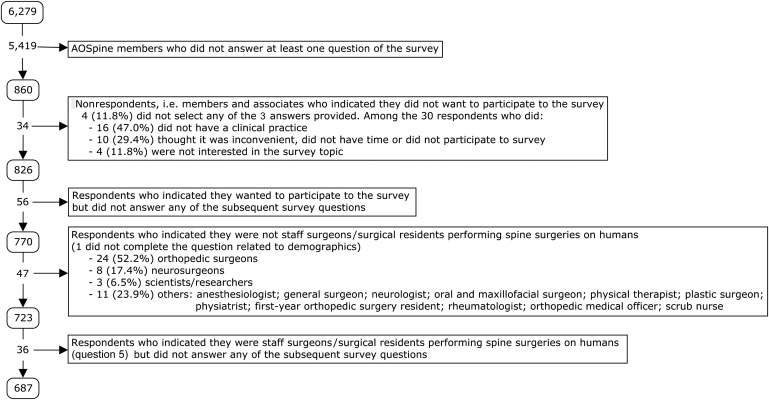 The Need for Clinical Practice Guidelines in Assessing and Managing