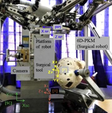 roboți de tranzacționare neuronală