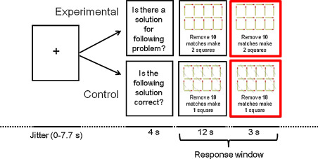 problem solving ability test