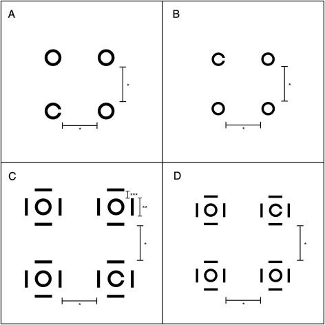 Differential visual acuity – A new approach to measuring