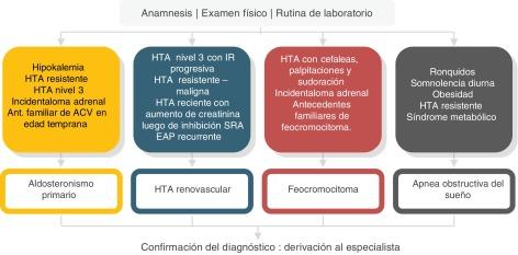 Atenolol en hipertensión es una buena elección pdf to jpg