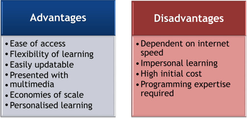 disadvantages of e learning