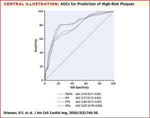 Adverse Plaque Characteristics Relate More Strongly With