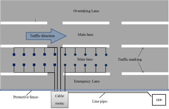a preliminary study on the highway piezoelectric power supply systemdownload full size image