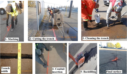 Field and laboratory investigations on pavement backfilling material
