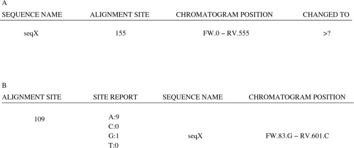 CHROMATOGATE: A TOOL FOR DETECTING BASE MIS-CALLS IN MULTIPLE