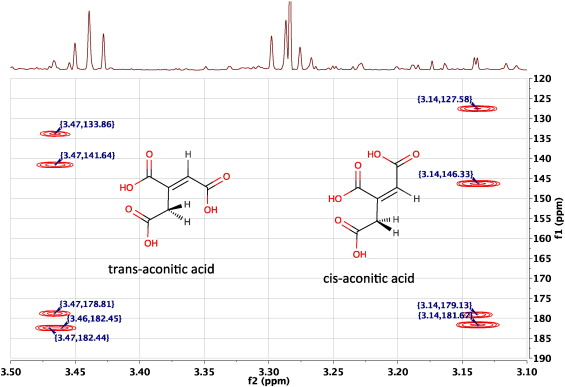 A guide to the identification of metabolites in NMR-based
