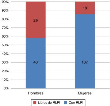 efectos secundarios de la copaxona lipoatrofia y diabetes