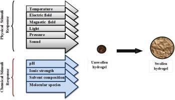 literature review of acetic acid