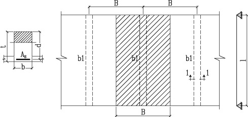 Comparison of actions and resistances in different building design